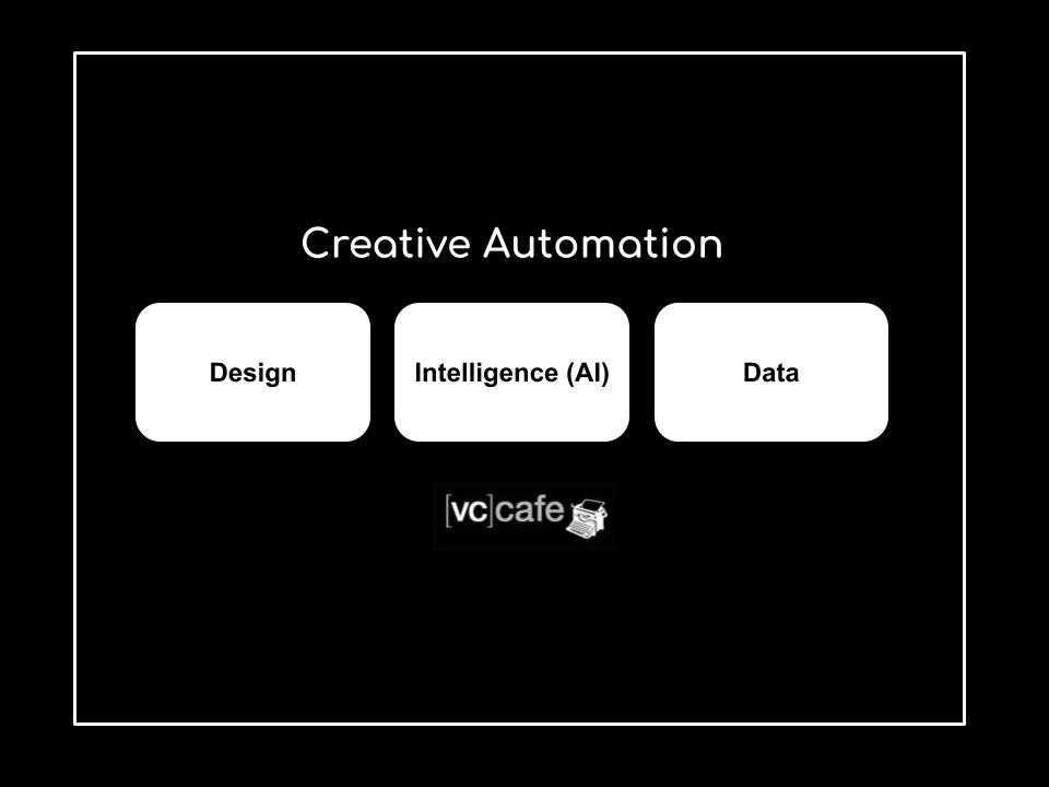 Creative automation - VC Cafe